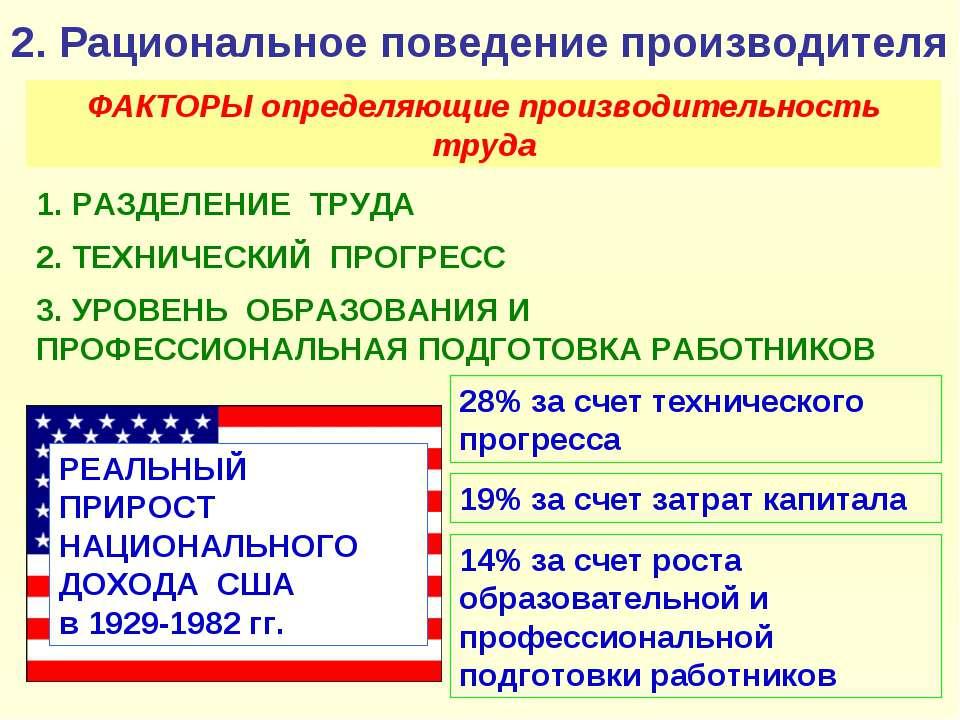 2. Рациональное поведение производителя ФАКТОРЫ определяющие производительнос...