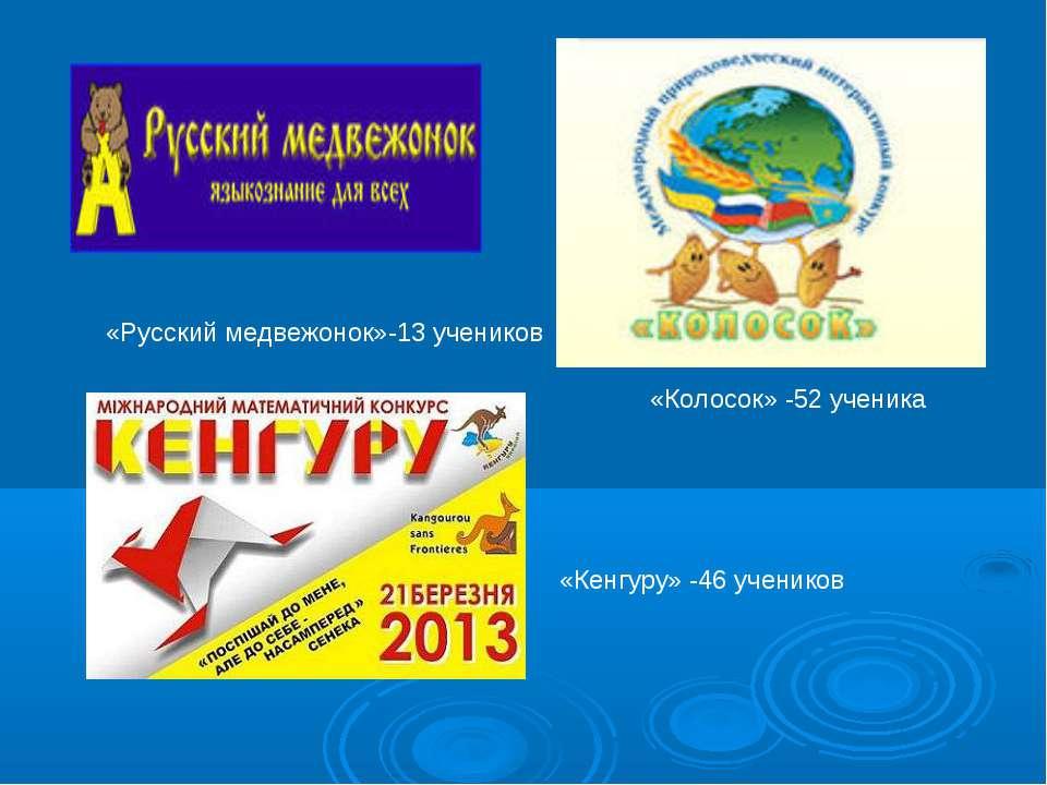«Колосок» -52 ученика «Русский медвежонок»-13 учеников «Кенгуру» -46 учеников