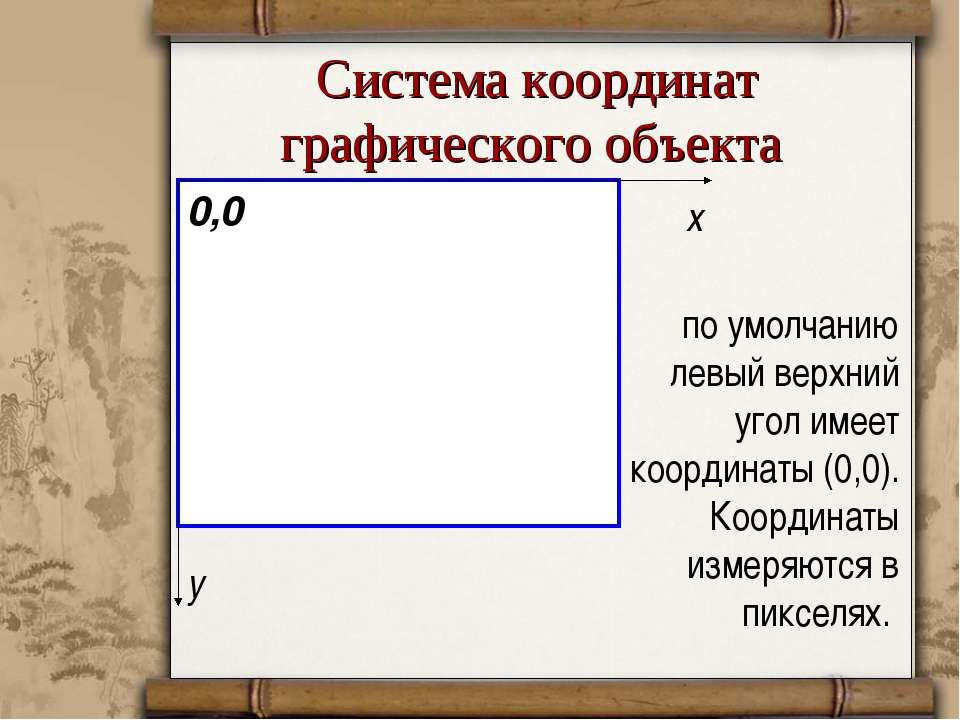 Система координат графического объекта по умолчанию левый верхний угол имеет ...