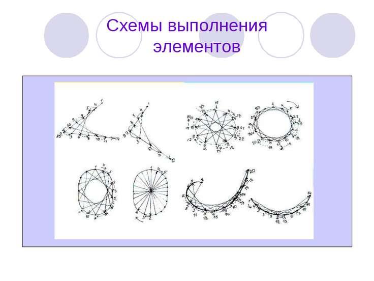 Схемы выполнения элементов