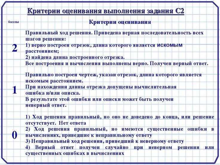 Критерии оценивания выполнения задания С2