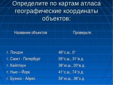 Определите по картам атласа географические координаты объектов: