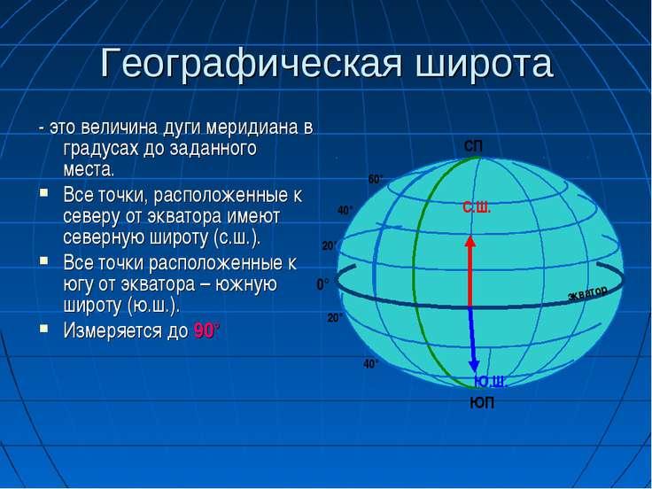 Географическая широта - это величина дуги меридиана в градусах до заданного м...