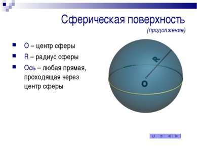 Сферическая поверхность (продолжение) O – центр сферы R – радиус сферы Ось – ...