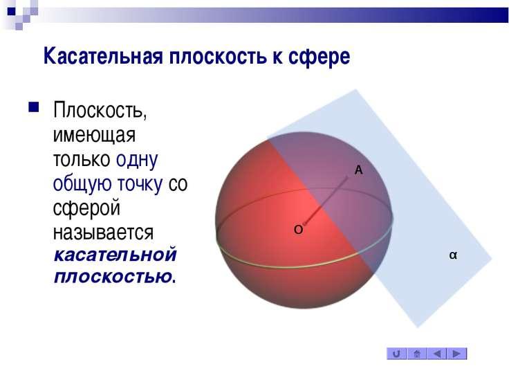 Касательная плоскость к сфере Плоскость, имеющая только одну общую точку со с...