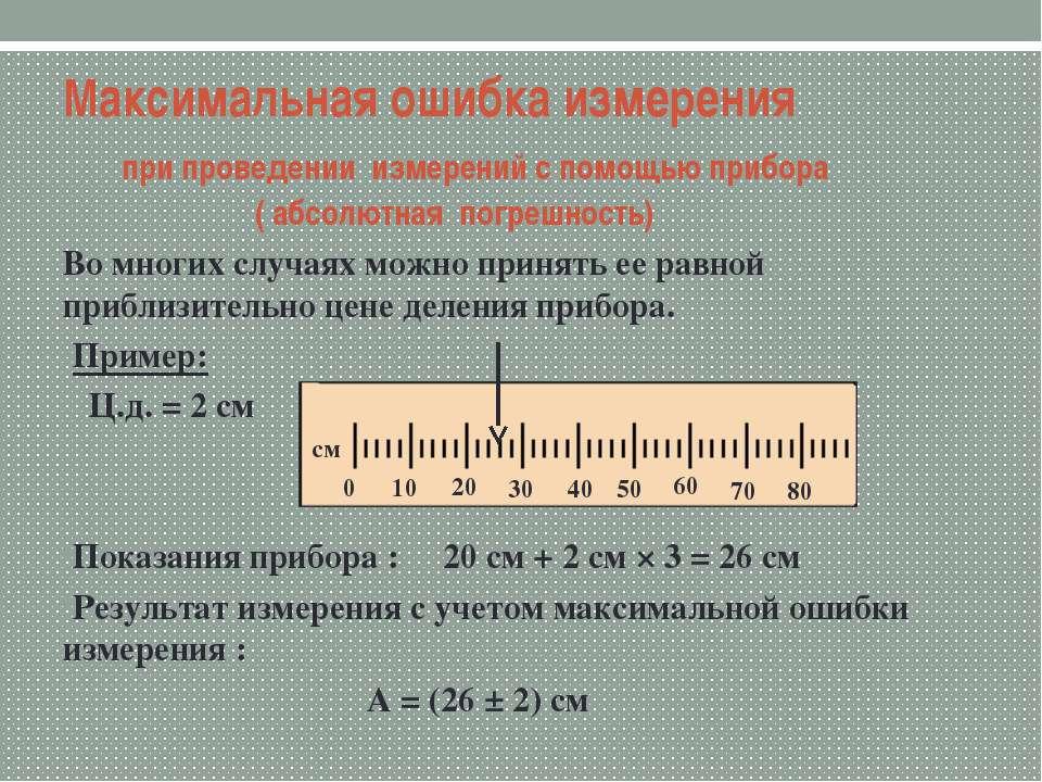 Максимальная ошибка измерения при проведении измерений с помощью прибора ( аб...