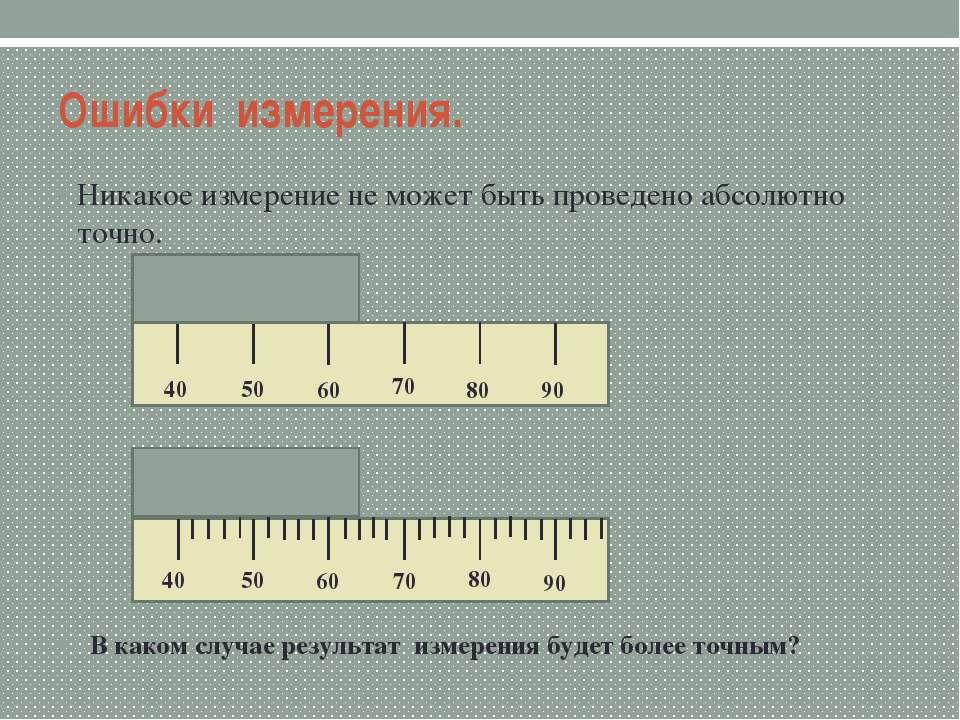 Ошибки измерения. Никакое измерение не может быть проведено абсолютно точно. ...