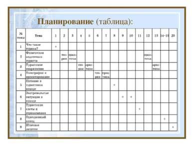 Планирование (таблица):