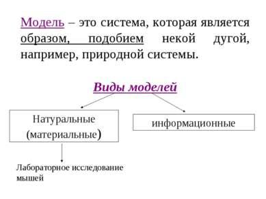 Виды моделей Натуральные (материальные) информационные Модель – это система, ...