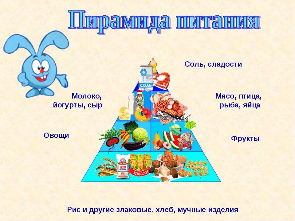 Рис и другие злаковые, хлеб, мучные изделия Соль, сладости Мясо, птица, рыба,...