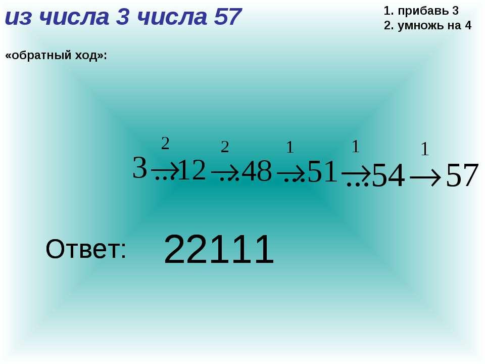 из числа 3 числа 57 «обратный ход»: 1. прибавь 3 2. умножь на 4 22111 Ответ: ...