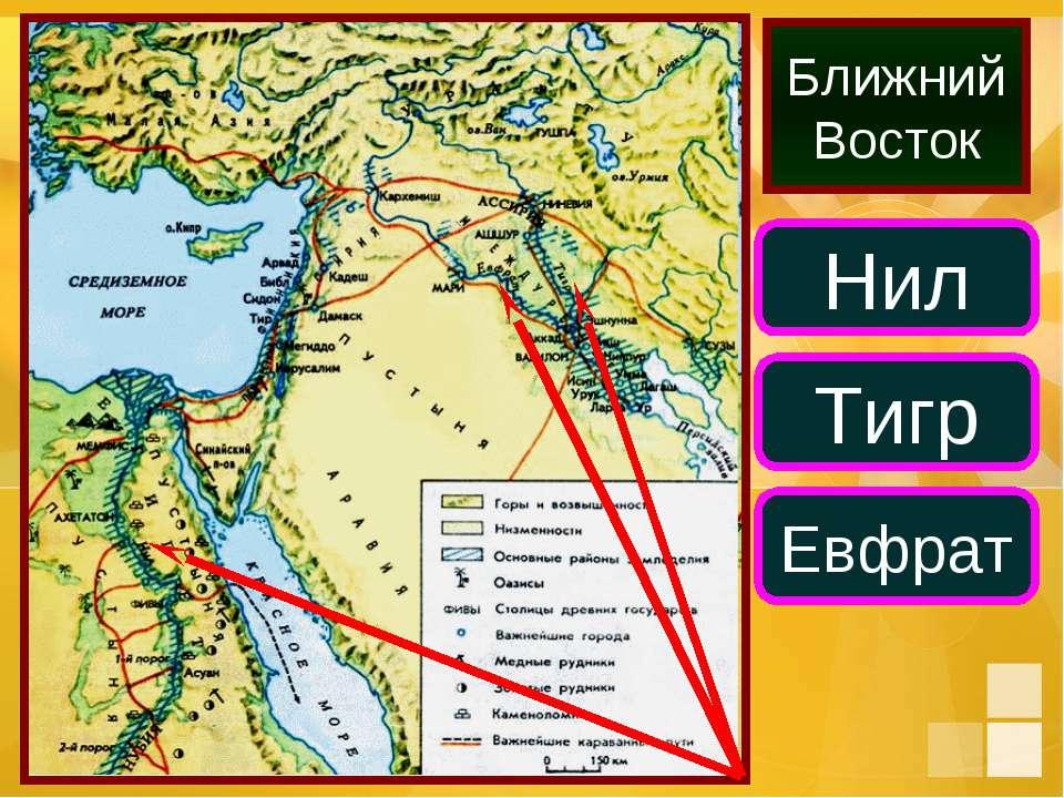 Ближний Восток Нил Тигр Евфрат
