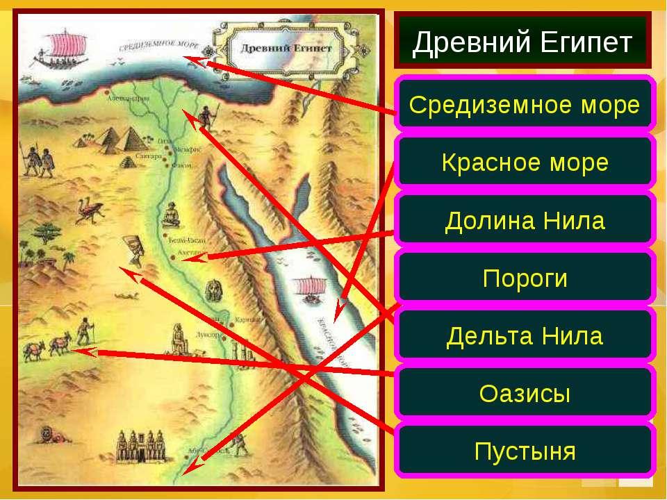 Древний Египет Средиземное море Красное море Долина Нила Дельта Нила Оазисы П...