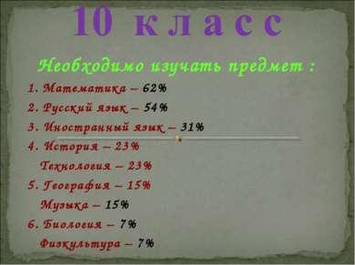 Необходимо изучать предмет : 1. Математика – 62% 2. Русский язык – 54% 3. Ино...