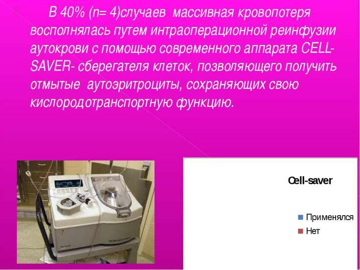 В 40% (n= 4)случаев массивная кровопотеря восполнялась путем интраоперационно...