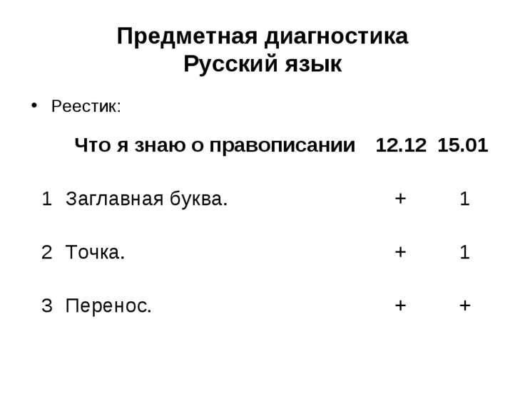 Предметная диагностика Русский язык Реестик: