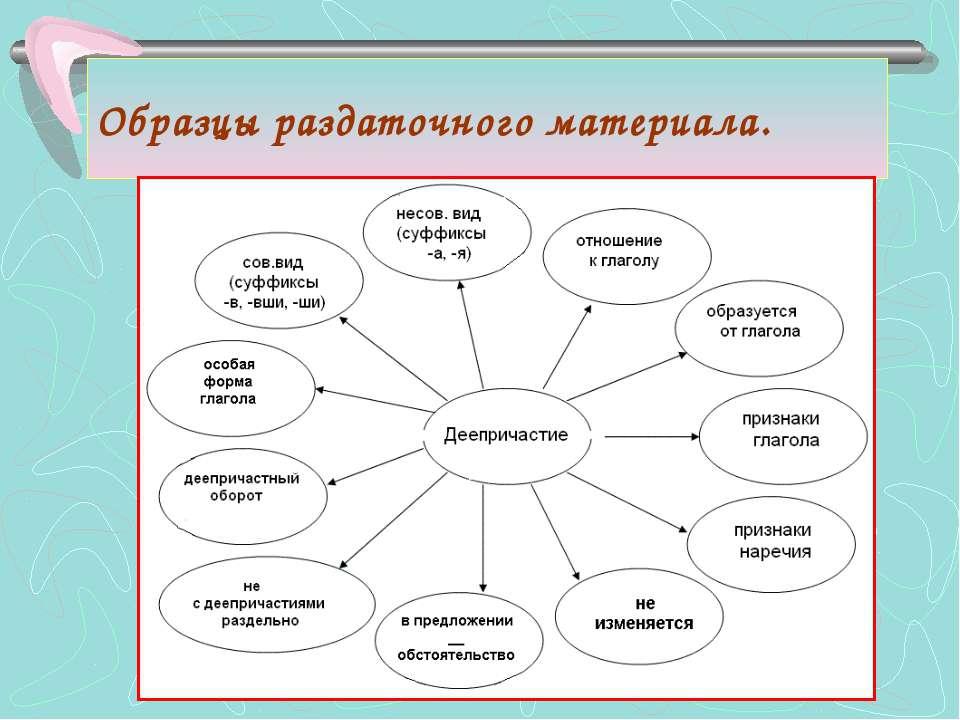 Образцы раздаточного материала.