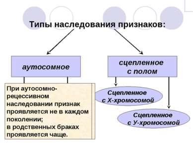 Типы наследования признаков: аутосомное сцепленное с полом доминантное рецесс...