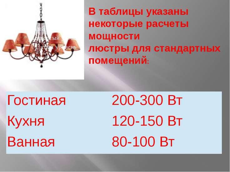 В таблицы указаны некоторые расчеты мощности люстры для стандартных помещений...