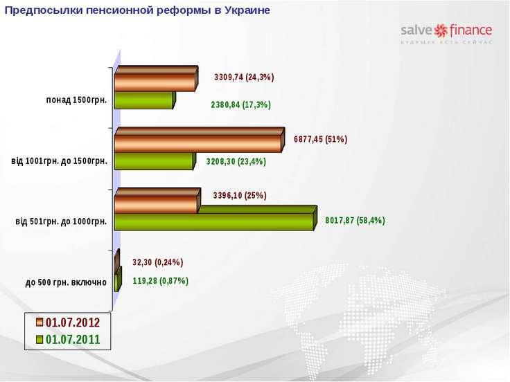 Предпосылки пенсионной реформы в Украине