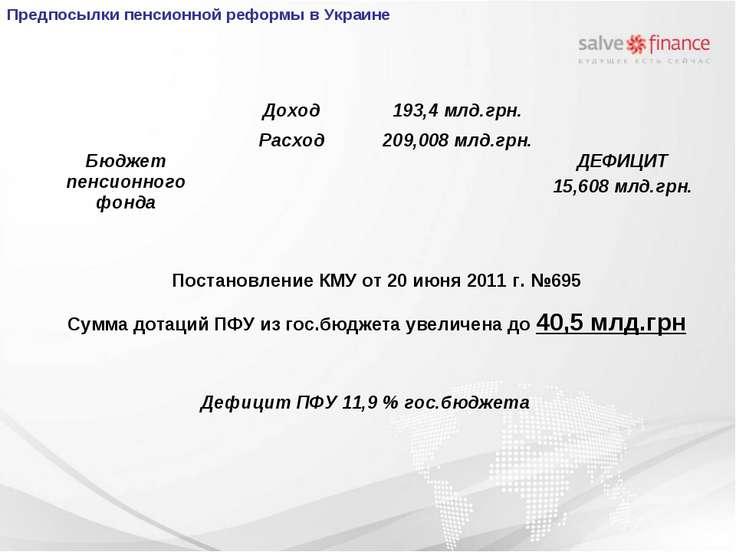 Предпосылки пенсионной реформы в Украине Постановление КМУ от 20 июня 2011 г....