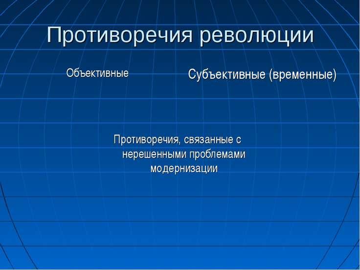 Противоречия революции Объективные Противоречия, связанные с нерешенными проб...