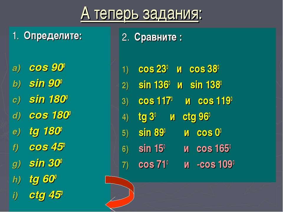 А теперь задания: 1. Определите: cos 900 sin 900 sin 1800 cos 1800 tg 1800 co...
