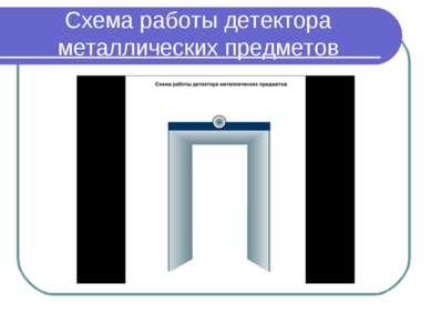 Схема работы детектора металлических предметов