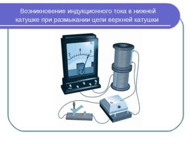 Возникновение индукционного тока в нижней катушке при размыкании цепи верхней...