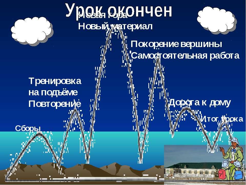 Сборы Тренировка на подъёме Повторение Новая гора Новый материал Покорение ве...