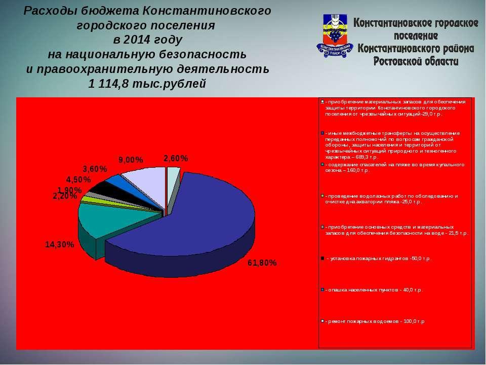Расходы бюджета Константиновского городского поселения в 2014 году на национа...