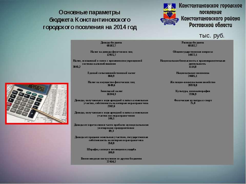 тыс. руб. Основные параметры бюджета Константиновского городского поселения н...