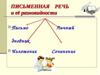 ПИСЬМЕННАЯ РЕЧЬ и её разновидности Письмо Личный дневник Изложение Сочинение