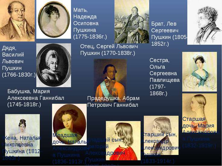 Прадедушка, Абрам Петрович Ганнибал Бабушка, Мария Алексеевна Ганнибал (1745-...