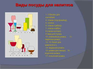 Виды посуды для напитков  1- 3 бокалы для коктейлей; 4- ...