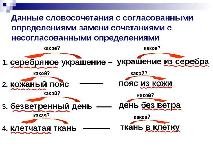 Данные словосочетания с согласованными определениями замени сочетаниями с нес...