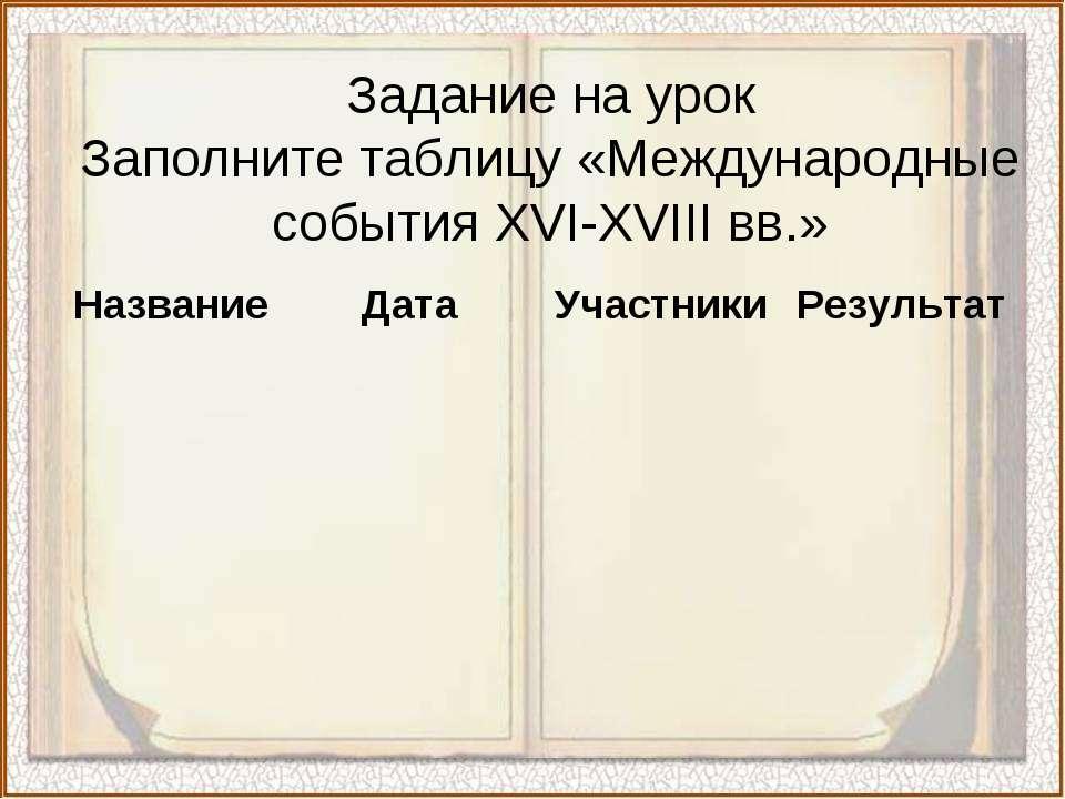 Задание на урок Заполните таблицу «Международные события XVI-XVIII вв.»