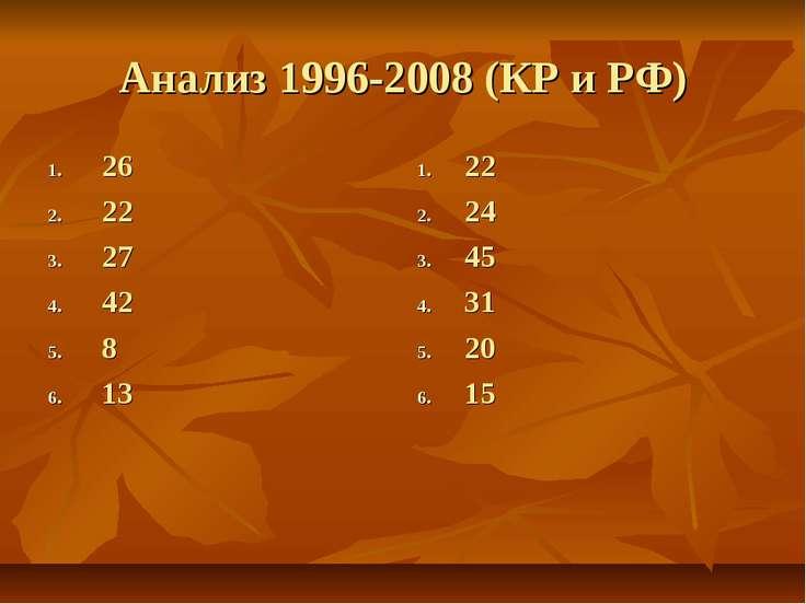 Анализ 1996-2008 (КР и РФ) 26 22 27 42 8 13 22 24 45 31 20 15