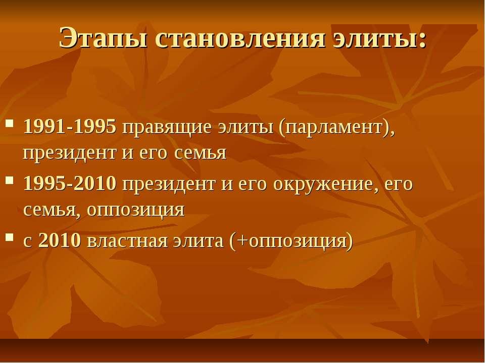 Этапы становления элиты: 1991-1995 правящие элиты (парламент), президент и ег...