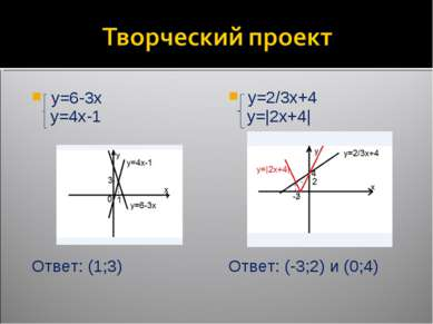 y=6-3x y=4x-1 Ответ: (1;3) y=2/3x+4 y=|2x+4| Ответ: (-3;2) и (0;4)