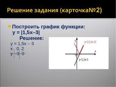 Построить график функции: y = |1,5x–3| Решение: y = 1,5x – 3 x 0 2 y -3 0