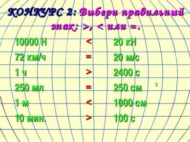 КОНКУРС 2: Выбери правильный знак: >, < или =. 10000 Н 72 км/ч 1 ч 250 мл 1 м...