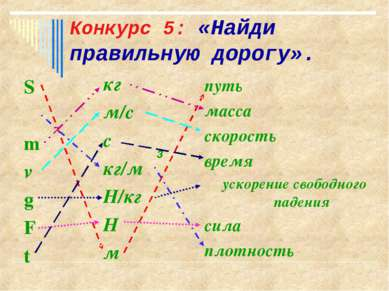 Конкурс 5: «Найди правильную дорогу». S ρ m v g F t путь масса скорость время...