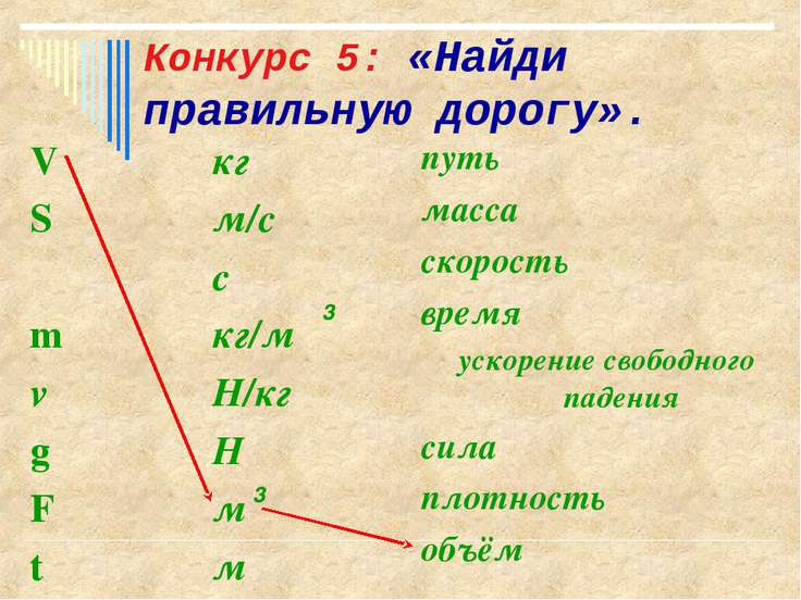 Конкурс 5: «Найди правильную дорогу». V S ρ m v g F t путь масса скорость вре...