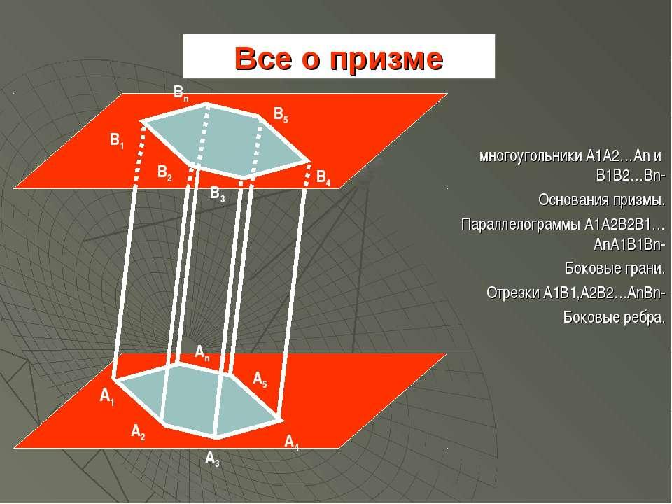 Все о призме многоугольники А1А2…Аn и В1В2…Вn- Основания призмы. Параллелогра...