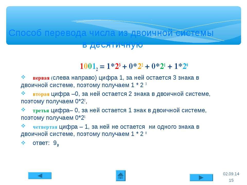 * Способ перевода числа из двоичной системы в десятичную 10012 = 1*23 + 0*22 ...