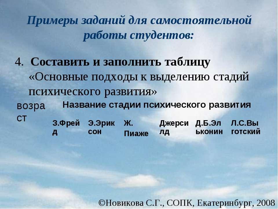 Новикова С.Г., СОПК, Екатеринбург, 2008 Примеры заданий для самостоятельной р...