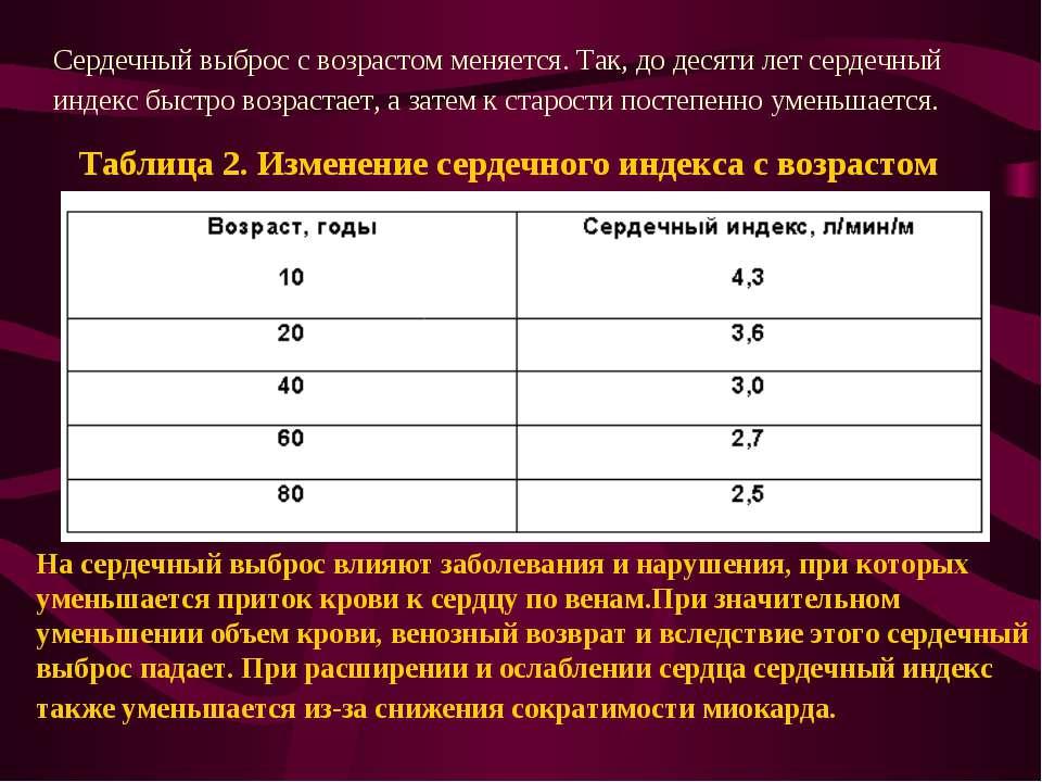 Таблица 2. Изменение сердечного индекса с возрастом Сердечный выброс с возрас...