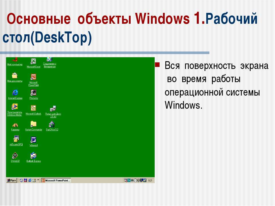 Основные объекты Windows 1.Рабочий стол(DeskTop) Вся поверхность экрана во вр...