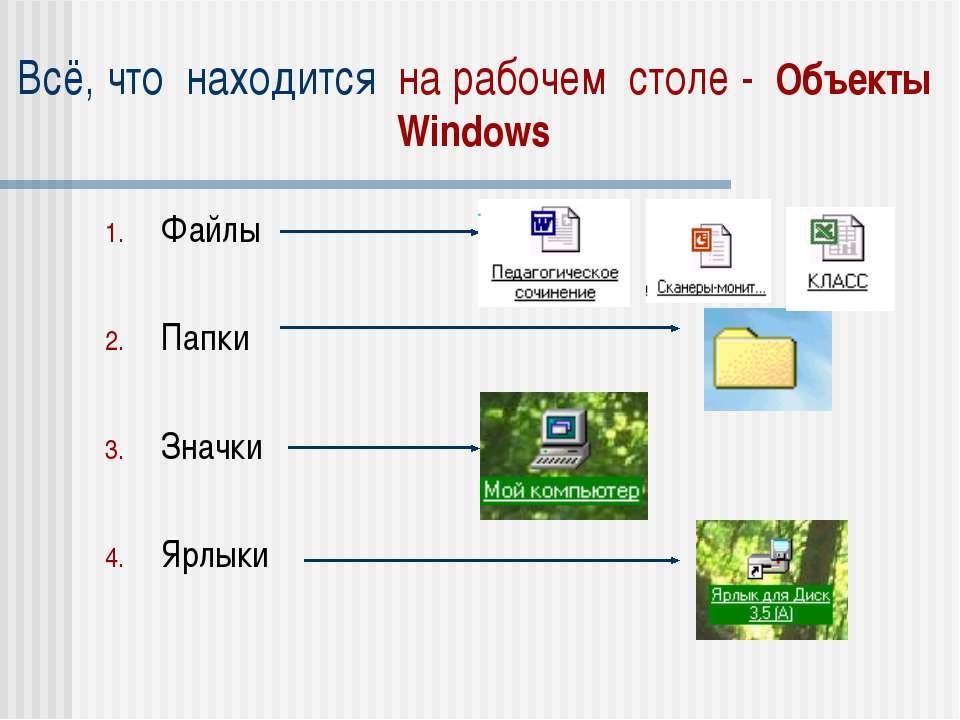 Всё, что находится на рабочем столе - Объекты Windows Файлы Папки Значки Ярлыки